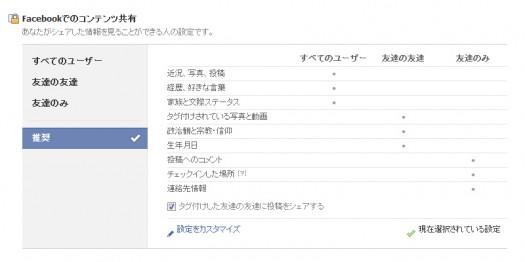 facebookプライバシー設定