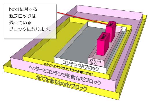 position4