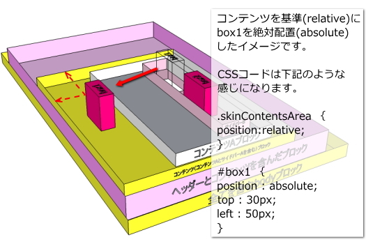 position6